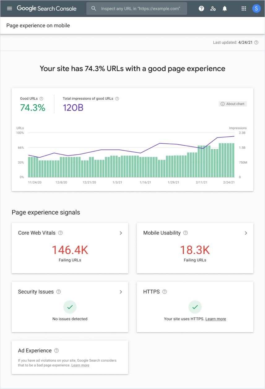 Google Page Speed Algorithm 2021